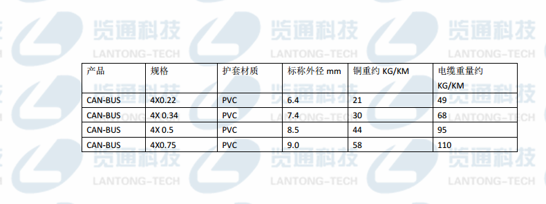 CAN-BUS PVC星绞2芯/4芯固定布线